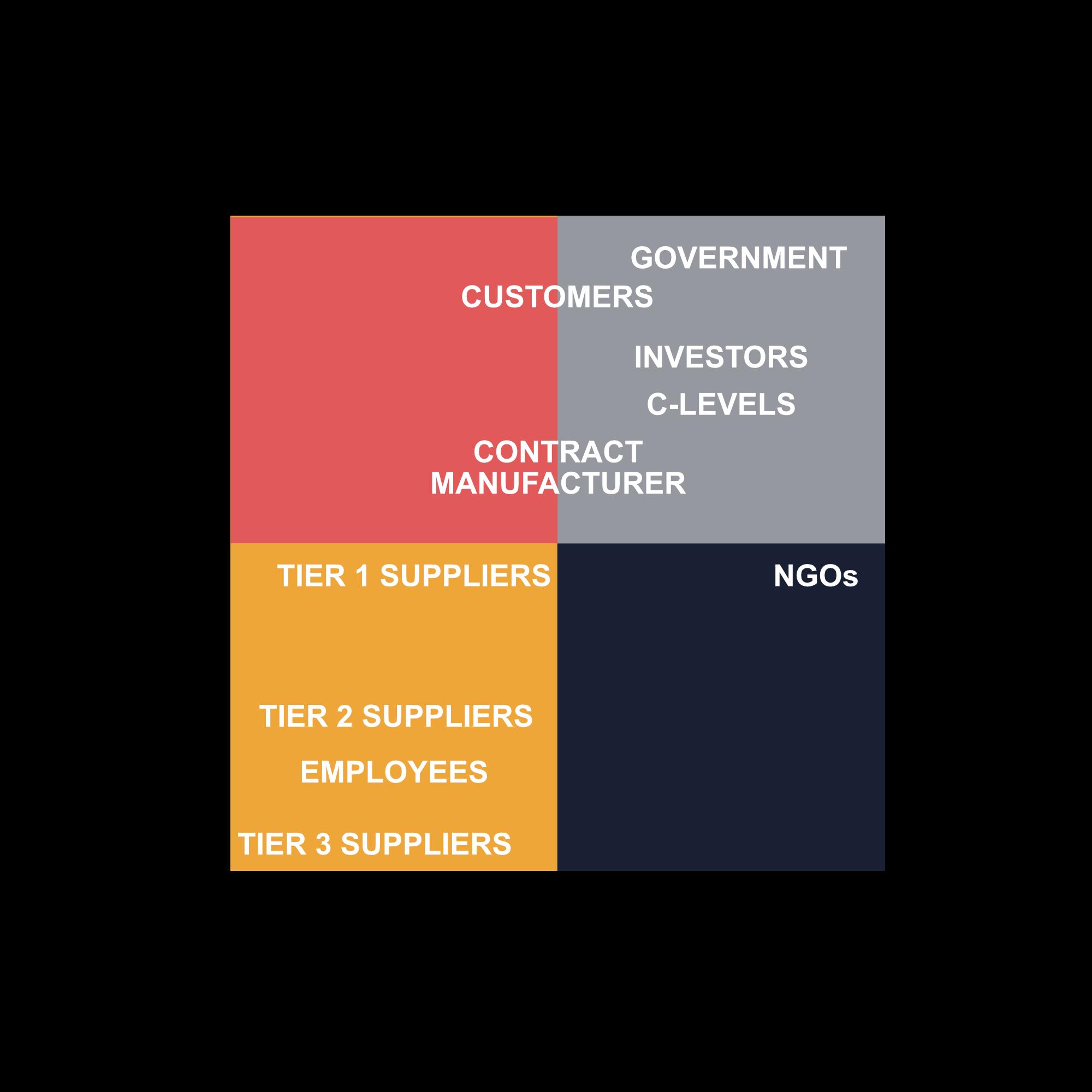 handi_ethical-sourcing