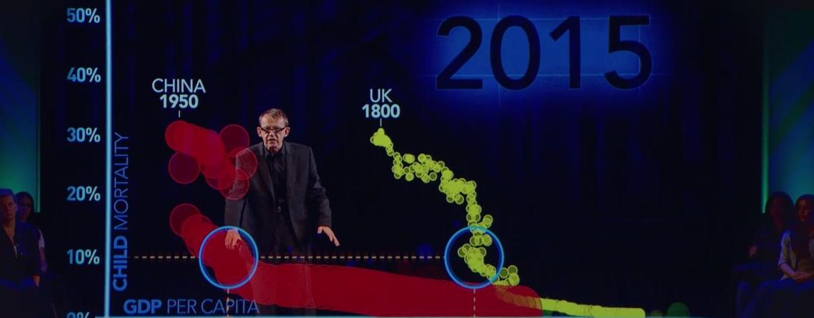 Professor Rosling